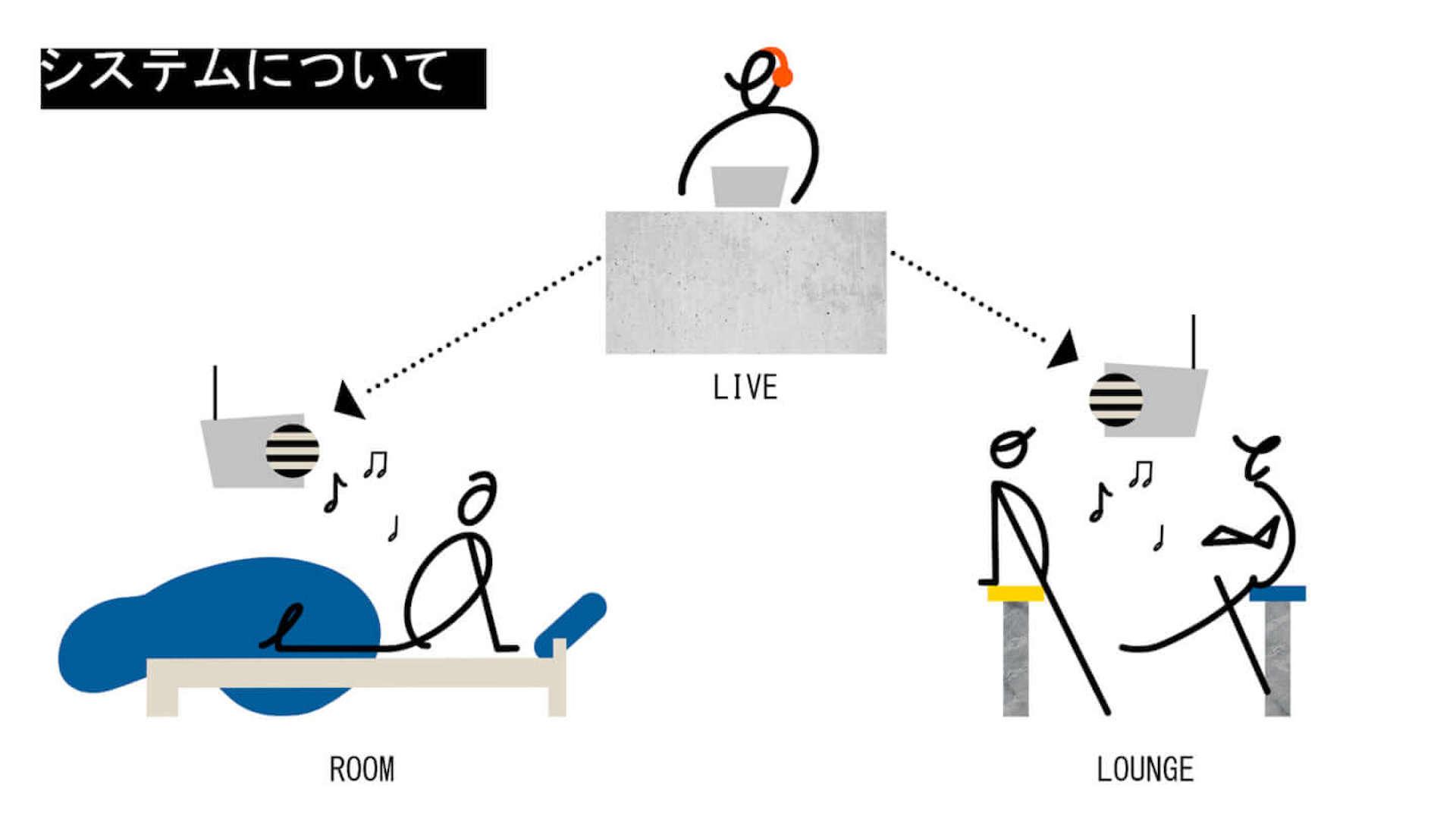 宿泊型アンビエントライブイベント「STAY IN AMBIENT」が開催。Seihoによる限定ライブも
