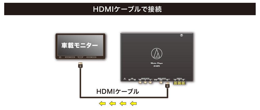 AT-HRP5