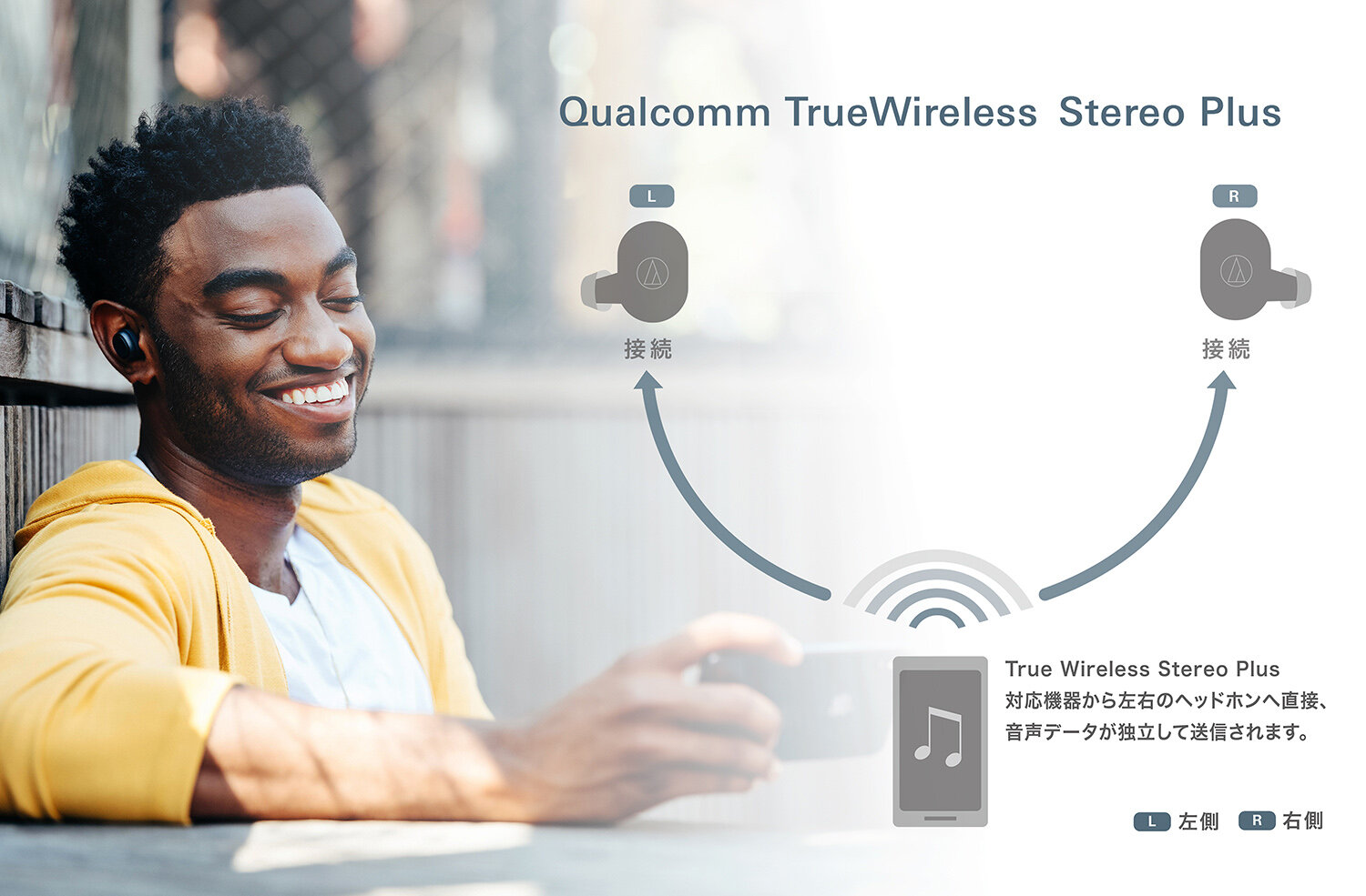 Qualcomm TrueWireless Stereo Plusに対応